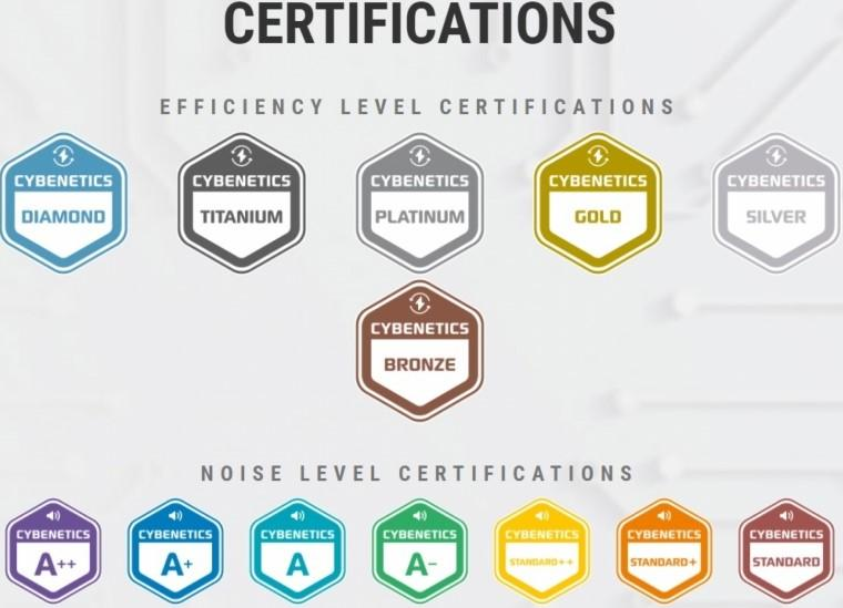 cybenetics certifications psu logos