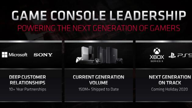 amd console leadership 2020