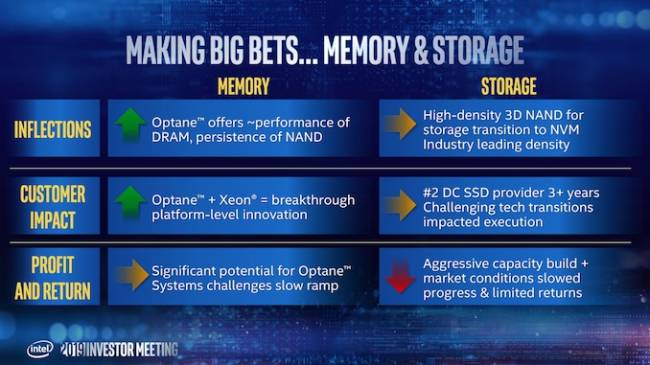 intel meeting investisseurs 2019 optane nand