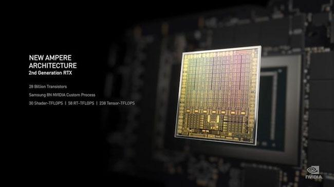 slide rtxampere 8nm