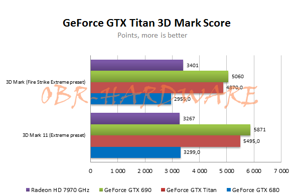 geforce_titan_3dm_obr.png