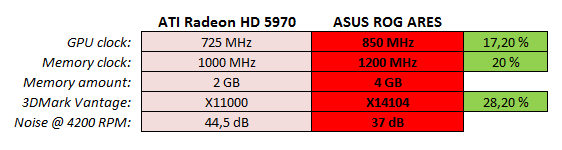 asus_hd5970_ares_infos.jpg