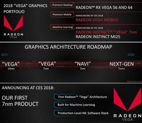 amd roadmap gpu vega 7