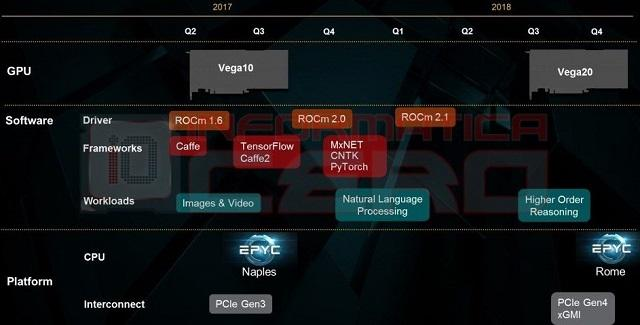 amd roadmap vega 10 20 2017
