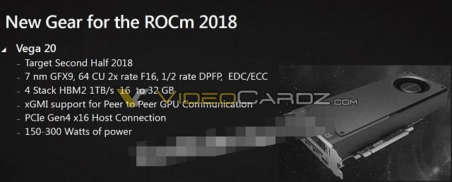amd roadmap vega 20 videocardz 2016