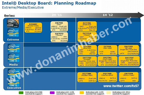 Les cartes mères pour Sandy-Bridge E et Ivy Bridge dévoilées Intel_z77x79mobo_dona