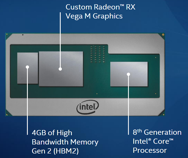 intel amd core g structure