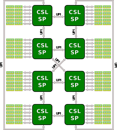 intel cascade lake sp 8cpu