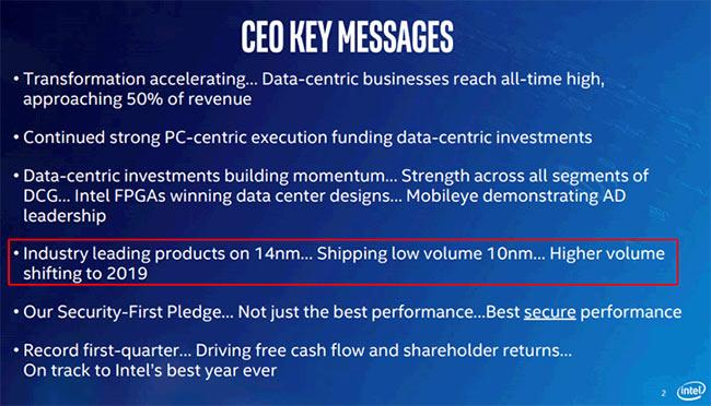 intel ceo 10nm 2019