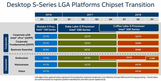 intel roadmap z390