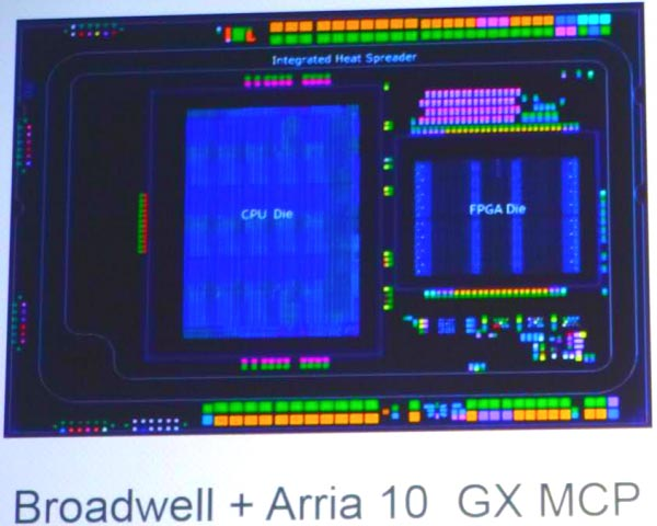 intel xeon arria10 package