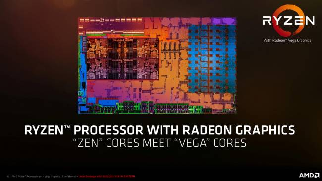 amd die raven ridge