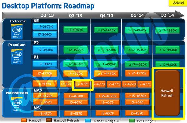 http://www.comptoir-hardware.com/images/stories/_cpu/haswell/roadmap_intel_hdg_2013_2014.jpg