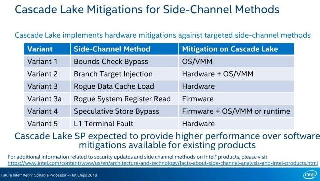 intel casacade lake mitigation securite hotchips 2018