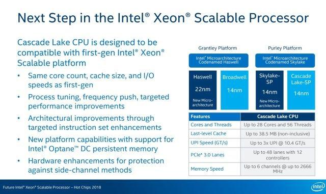 intel xeon scalable plateform evolution hot chips 2018
