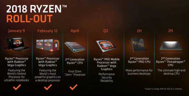 amd roadmap rollout cpu 2018