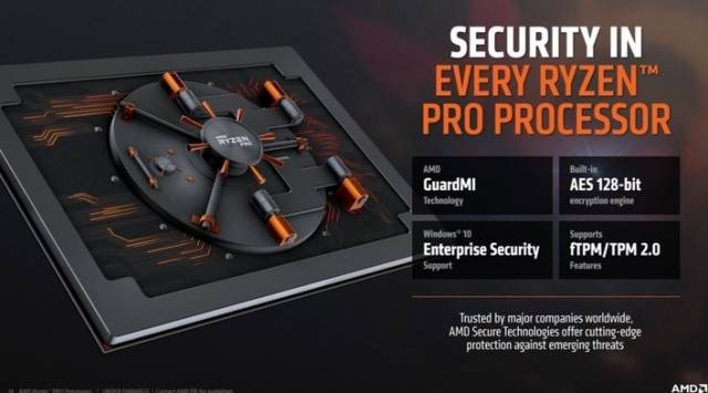 amd ryzen pro security for all