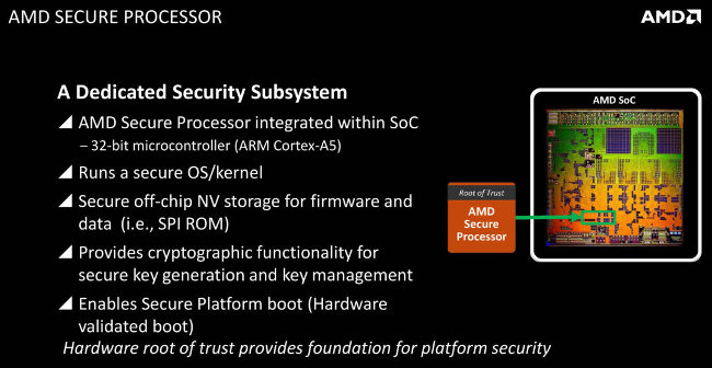 amd zen secure processor