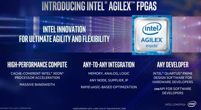 intel agilex fpgas intro