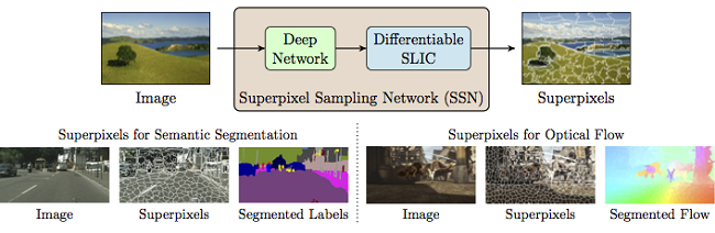 nvidia research superpixel