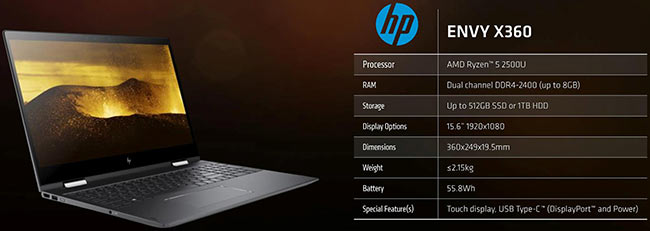 hp envy x360 ryzen