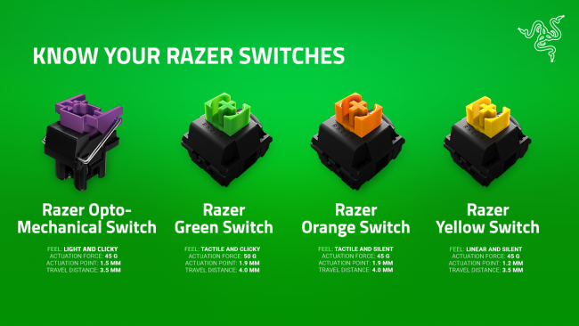 razer switch list