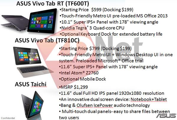 77768da73e3ef2 Les prix des tablettes ASUS Windows 8 dévoilés, ça piiiiique - Le comptoir  du hardware