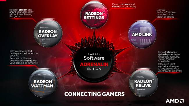 crimson adrenalin features