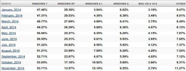 [Topic Unique] Windows XP - Page 3 Part_de_march_os_nov_2014