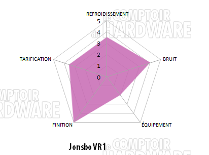 conclusion jonsbo vr1