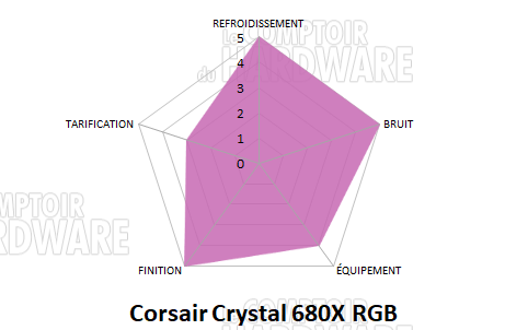conclusion crystal 680x